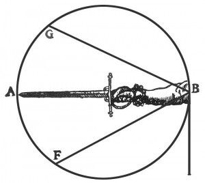 Carranza uses Euclid to demonstrate distance.