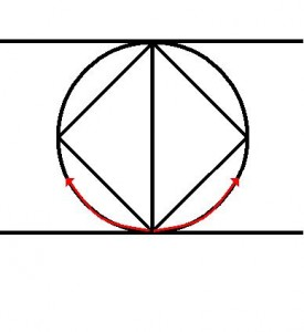 Curved Compass