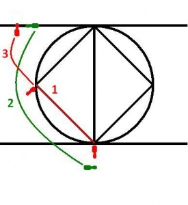 Mixed Compass Transverse Left and and Curved Left (angular advance with passing step)