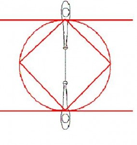 The Measure of Proportion defines the Diameter which also defines the Circle.
