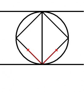 Transverse Compass (angular advance)